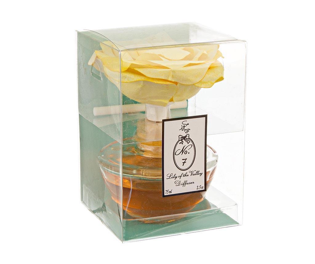 Difuzor cu uleiuri esentiale Lily 75 ml