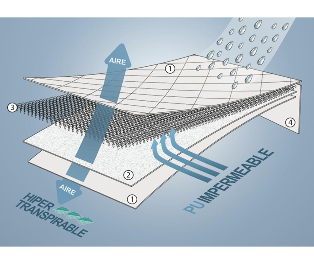 Prošivena vodootporna navlaka za madrac Ultra Breathable Tencel 80x190 cm