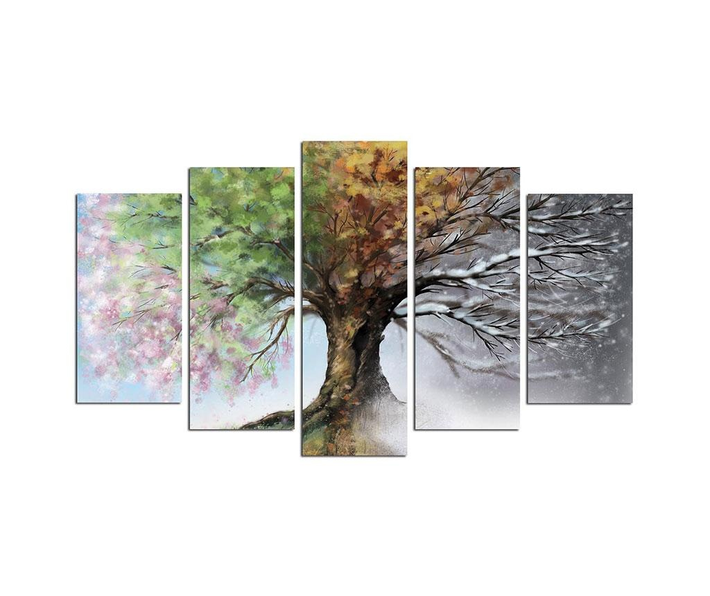 Set 5 tablouri Seasons Tree