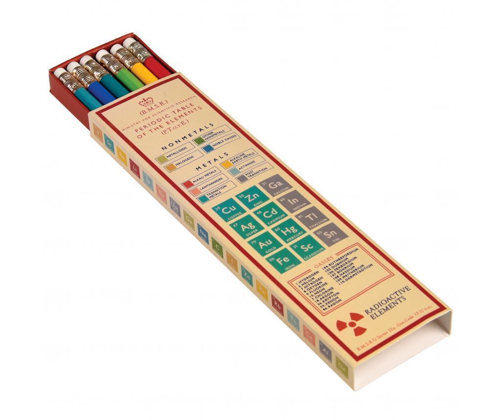 Set 6 creioane Periodic Table