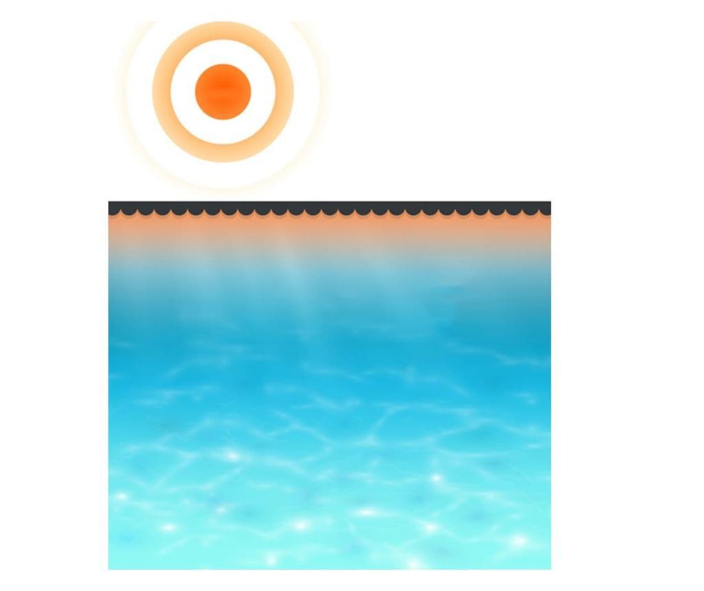 Pokrywa na basen, niebieska, 417 cm, PE